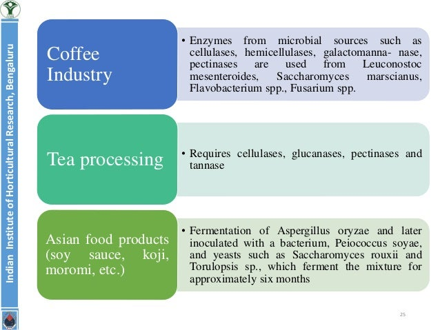 application of dialysis in food industry