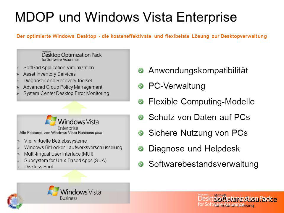 subsystem for unix-based applications windows 2012