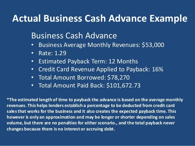 total available assets for credit card application