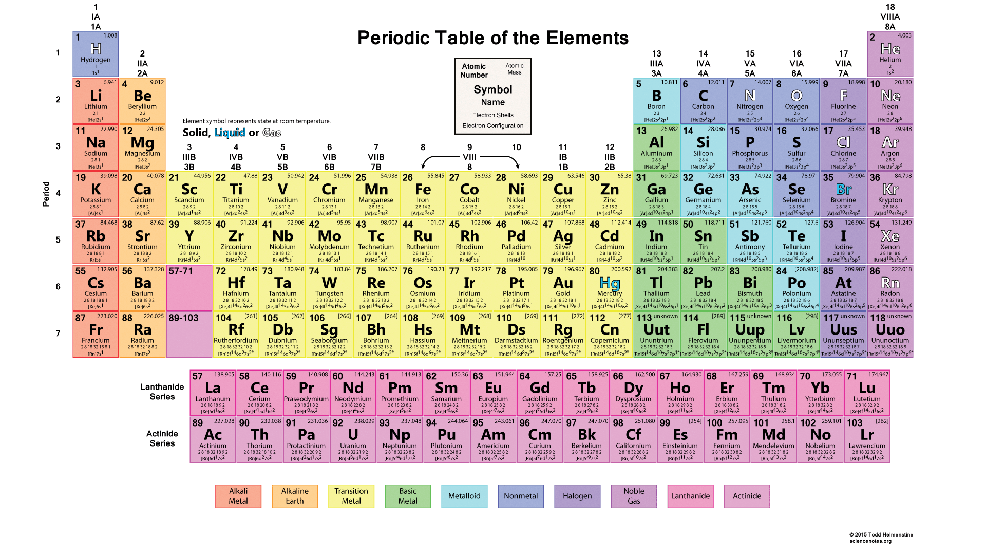 periodic table of elements application download