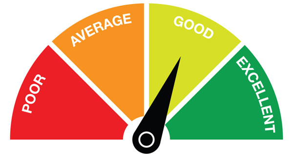 application for checking your credit score
