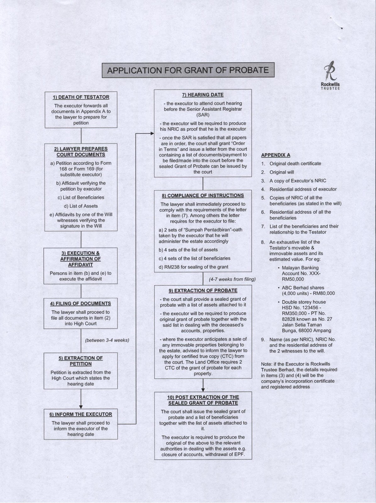 application for grant of administration ns