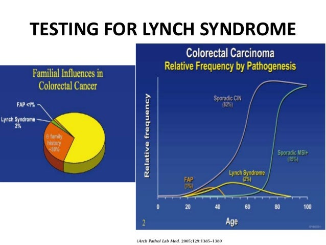 clinical applications of next generation sequencing in colorectal cancers