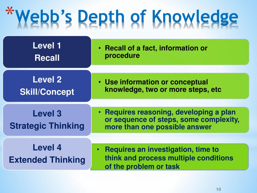 what is the application of knowledge learned through science
