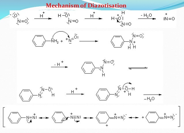 industrial applications of titration of amino acids