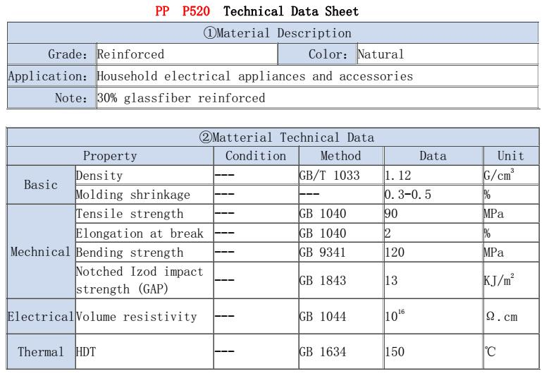 properties of materials mechanical thermal and electrical applications